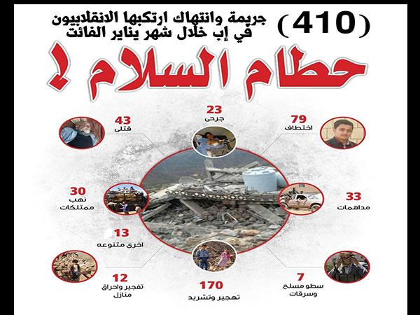 إب: الميليشيات ترتكب أكثر من 400 انتهاك في يناير 2017 (تقرير)
