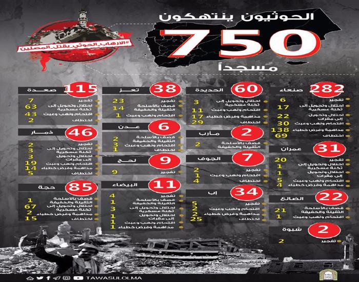 تفاعل مع حملة إعلامية لكشف بشاعة الإجرام الحوثي بحق المساجد
