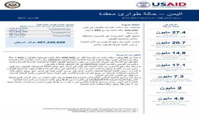 سفارة أمريكا: مولنا خطط الاستجابة الإنسانية باليمن بنصف مليار دولار