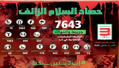 إب.. ثلاث سنوات من سيطرة الانقلابيين والسلام الزائف يقتل مئات المدنيين (تقرير)
