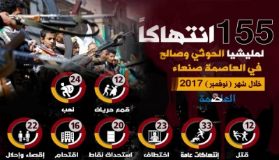155 انتهاكاً وجريمة ارتكبتها مليشيا الحوثي بصنعاء خلال نوفمبر الماضي