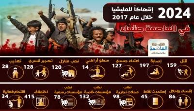 """مركز حقوقي يرصد """"2024"""" انتهاك للحوثيين بصنعاء خلال 2017 ويصفه بـ""""العام الأسود"""""""