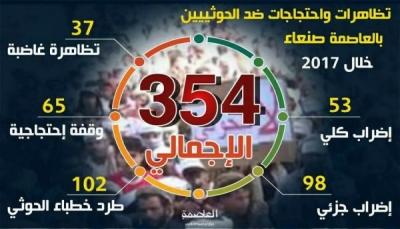 """تقرير: """"354"""" تظاهرة واحتجاج ضد الحوثيين بالعاصمة صنعاء خلال العام المنصرم"""