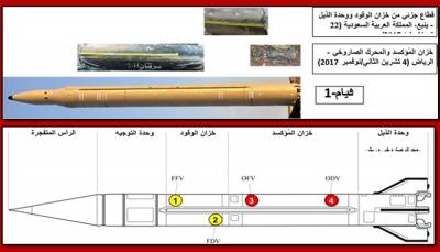 روسيا ترفض مشروع قرار بمجلس الأمن يدين إيران لانتهاك حظر الأسلحة إلى اليمن