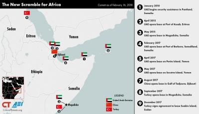 مشروع التهديدات الحرجة الأمريكي يصدر تقريرا حديثا بعنوان: الزحف الجديد إلى أفريقيا (ترجمة خاصة)