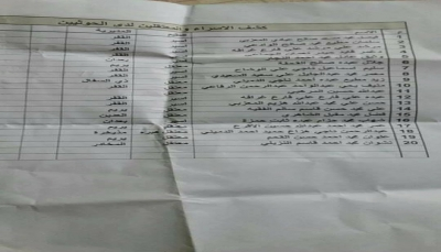 إب: وساطة تنجح في إطلاق سراح 20 مختطف وأسير من أبناء المحافظة لدى الحوثيين (أسماء)