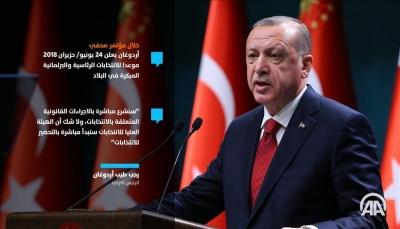 أردوغان: الانتخابات الرئاسية والبرلمانية المبكرة ستجري في 24 يونيو