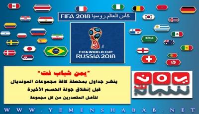 """كأس العالم.. مع إنطلاق الجولة الأخيرة للدور الأول.. """"يمن شباب نت"""" ينشر محصلة كافة المجموعات (جداول خاصة)"""