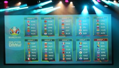قبل انطلاق التصفيات.. هذا كل ما تريد معرفته عن بطولة أوروبا 2020