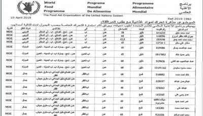 الحوثيون يحتجزون نحو 190 شاحنة إغاثة شرق محافظة إب
