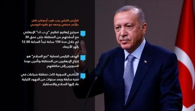 أردوغان يكشف عن اتفاق تاريخي حول سوريا بين تركيا وروسيا
