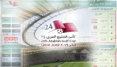 أحدث جدول تفصيلي لنتائج دوري المجموعات بخليجي 24- حتى 29 نوفمبر