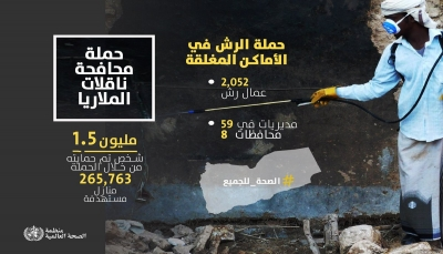 الصحة العالمية: 18 مليون يمني معرضون لخطر الإصابة بالملاريا