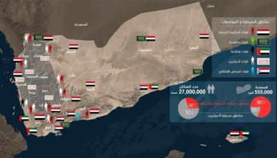 اليمن 2020.. تعرف على خريطة النفوذ بين الشرعية والانقلاب