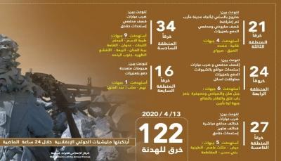 الجيش: ميليشيا الحوثي ارتكبت 122 اعتداءً على مواقعنا خلال 24 ساعة