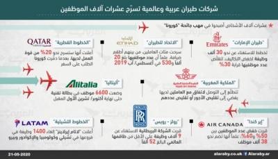 موجة تسريح تجرف موظفي شركات الطيران العربية والعالمية
