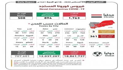 كورونا اليمن.. تسجيل حالتي وفاة وثلاث حالات إصابة في حضرموت