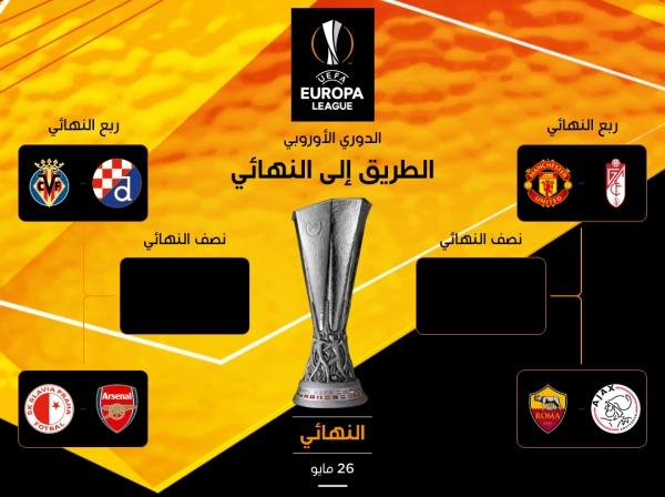 مواجهات متوازنة في قرعة ربع نهائي الدوري الأوروبي