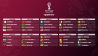مجموعات متباينة في قرعة إفريقيا المؤهلة إلى كأس العالم قطر 2022