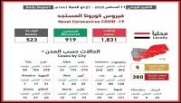 اليمن.. تسجيل خمس وفيات بفيروس كورونا والحصيلة تصل إلى 523 وفاة